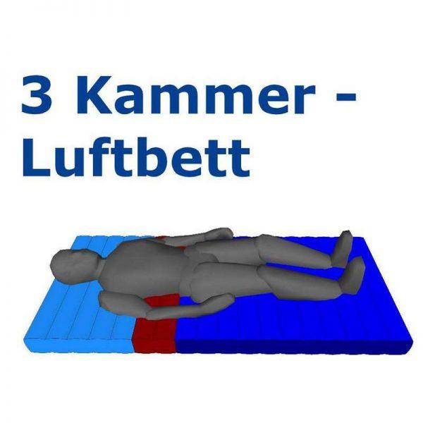 3-Zonen-Luftbett / 3 Kammer Luftbett